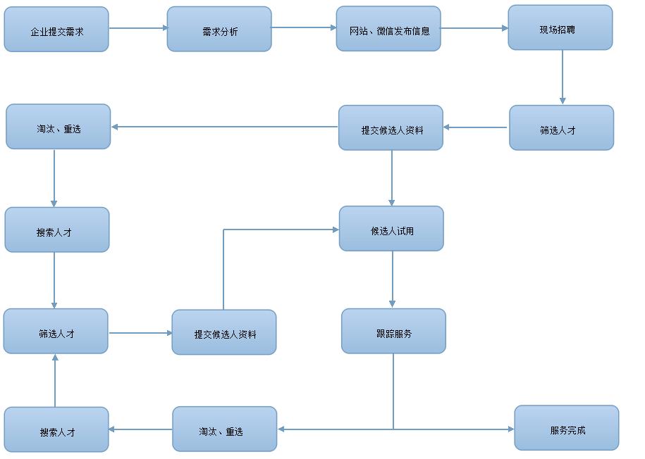 20150430