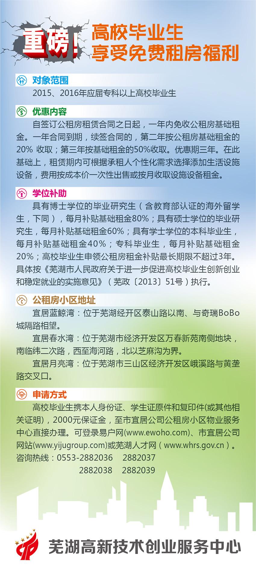 20150924-租房福利